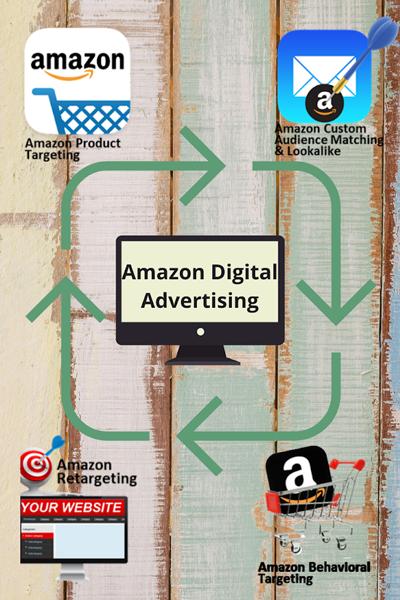 Springfield Amazon Digital Advertising